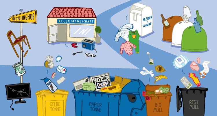 Abfall ist Rohstoff – Trennen lohnt sich!
