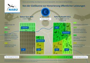 nabu_gap_infografik_quer-cmyk_300dpi